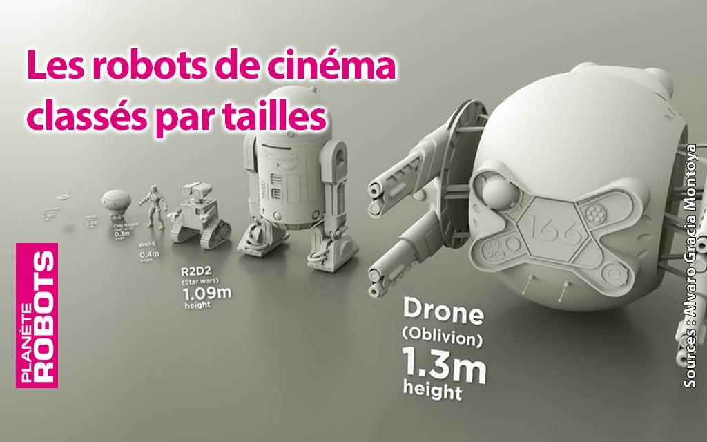 Les robots de cinéma classés par taille