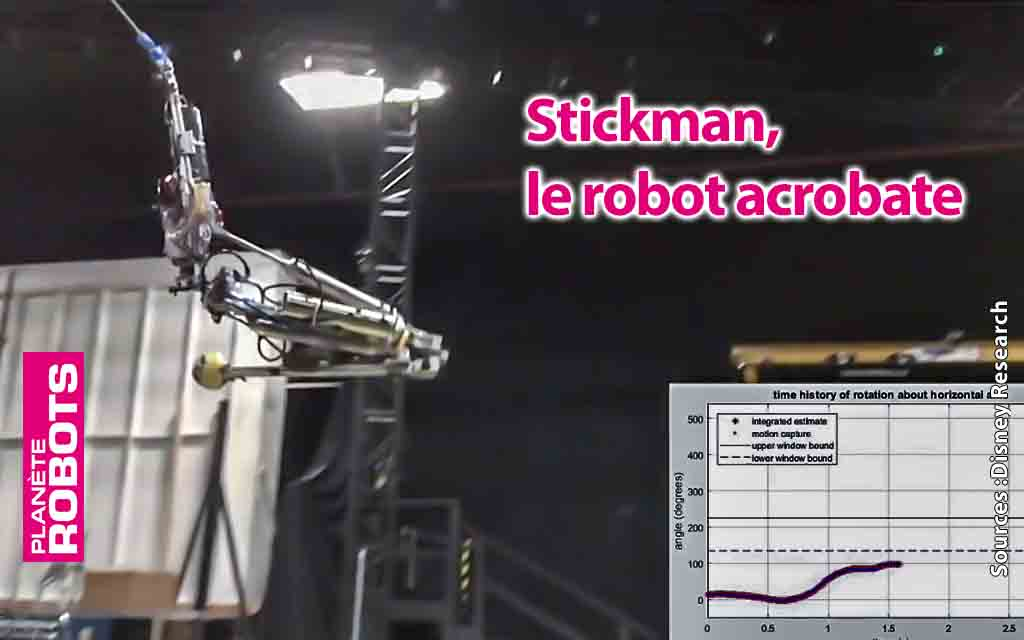 Stickman le robot trapéziste des laboratoires Disney