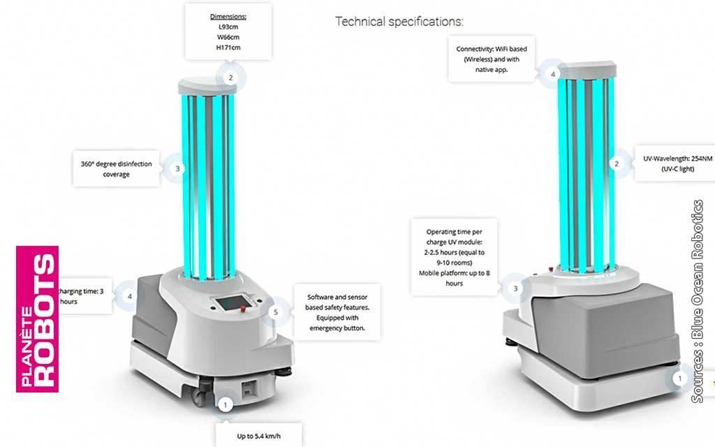 Fiche technique du robot Blue Ocean