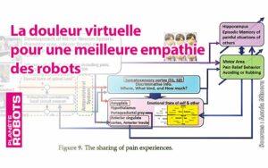 Les robots plus empathiques grace à la perception de la douleur