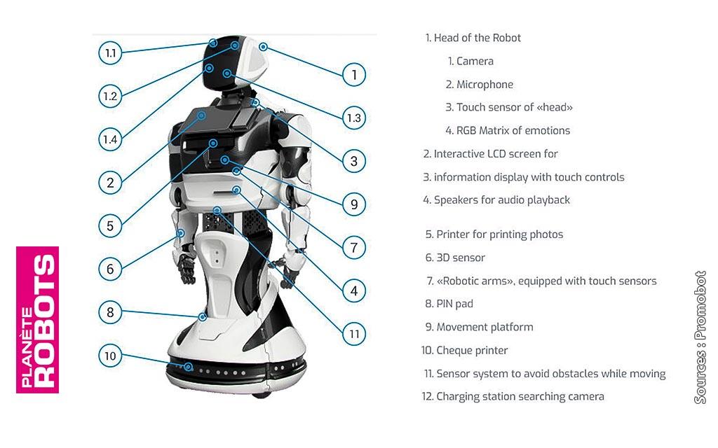 Quels sont les atouts de Promobot V.4