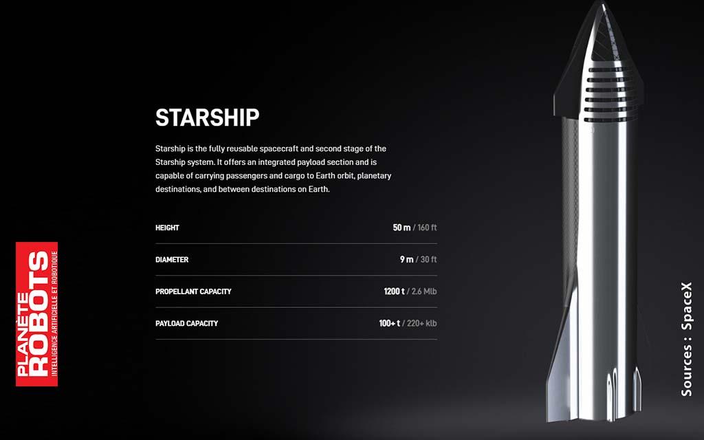Les caractéristiques de Starship de SpaceX