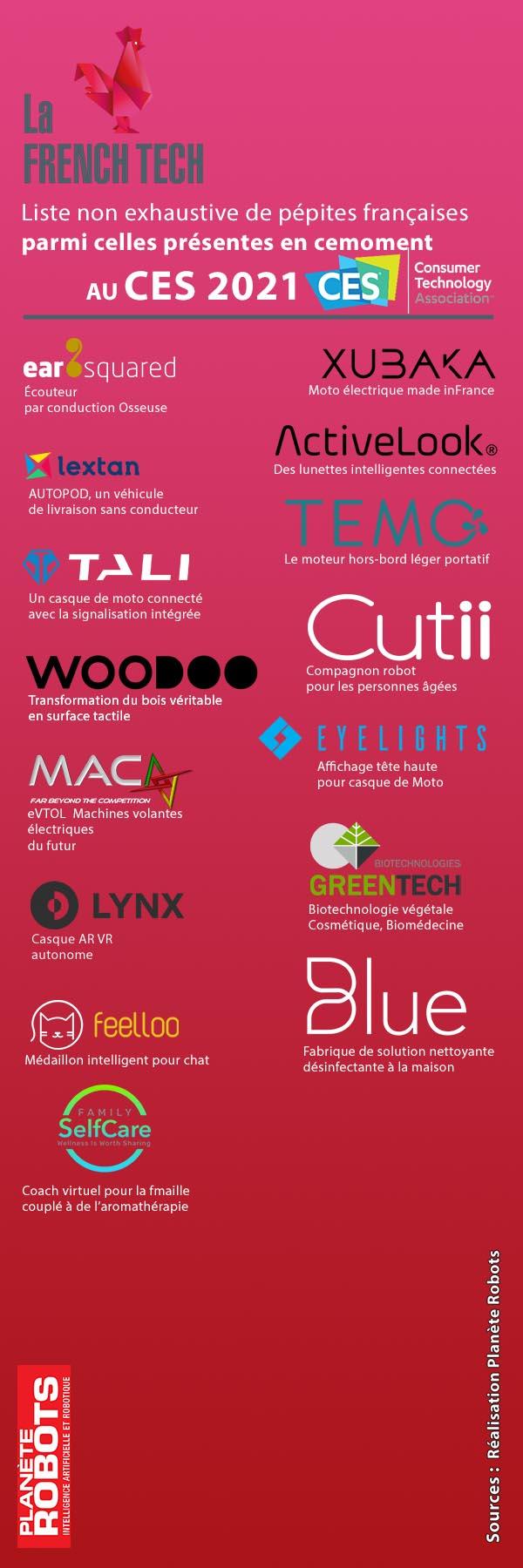 Quelques unes des entreprises françaises de la tech à suivre de près